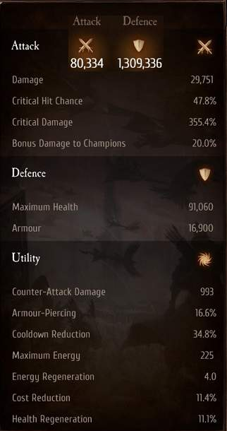 Таблица боевых характеристик сборки