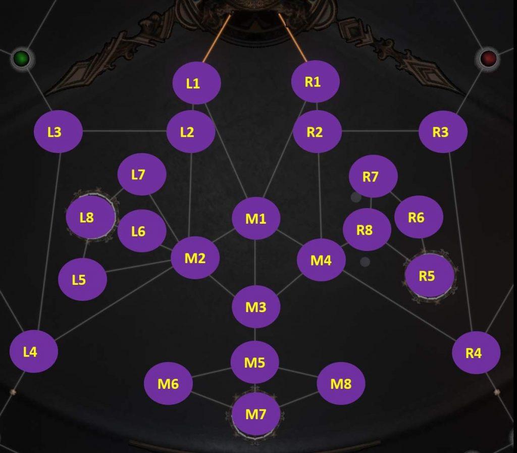 Wolcen Lords of Mayhem - полный обзор «Врат Судьбы» (Gate of Fates)